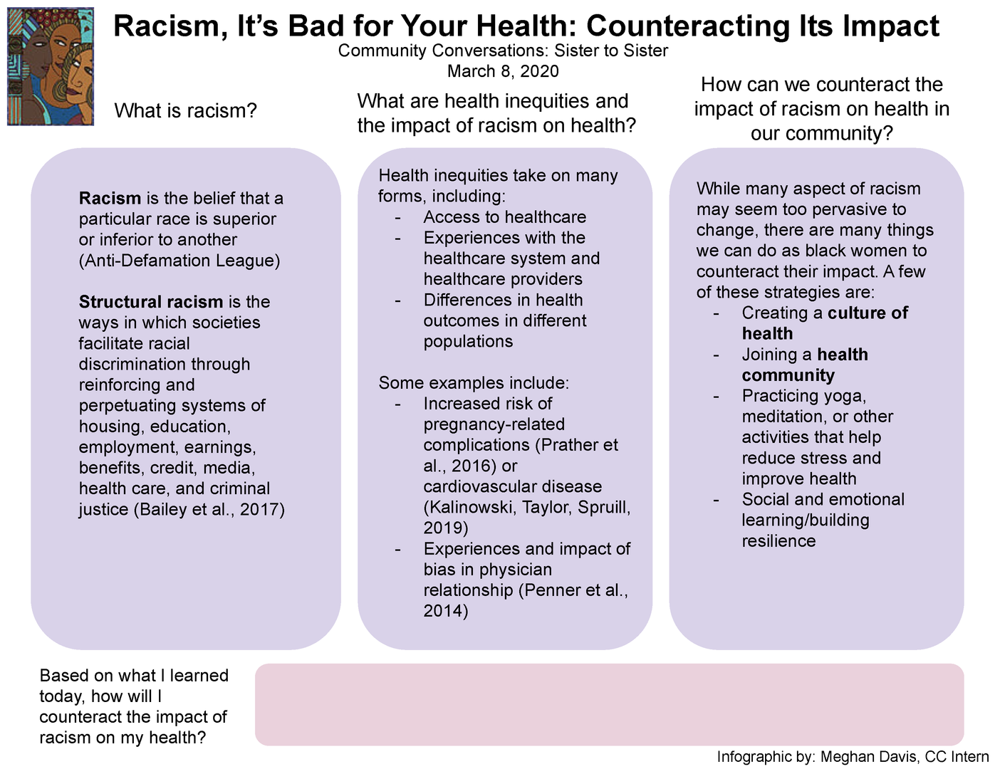 Racism, It's Bad for Your Health: Counteracting Its Impact