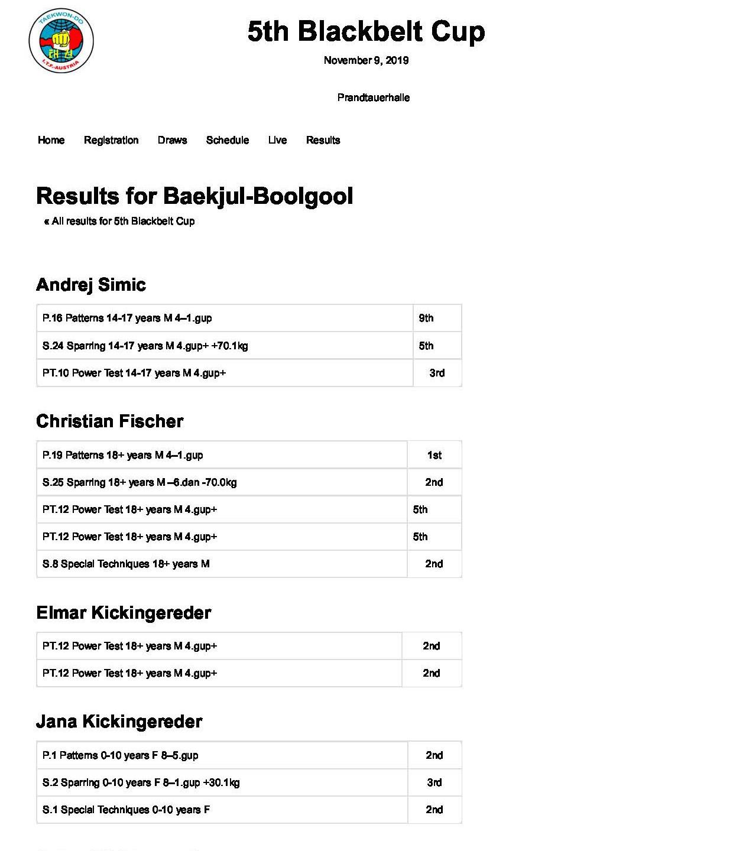Results for Baekjul-Boolgool _ 5th Black