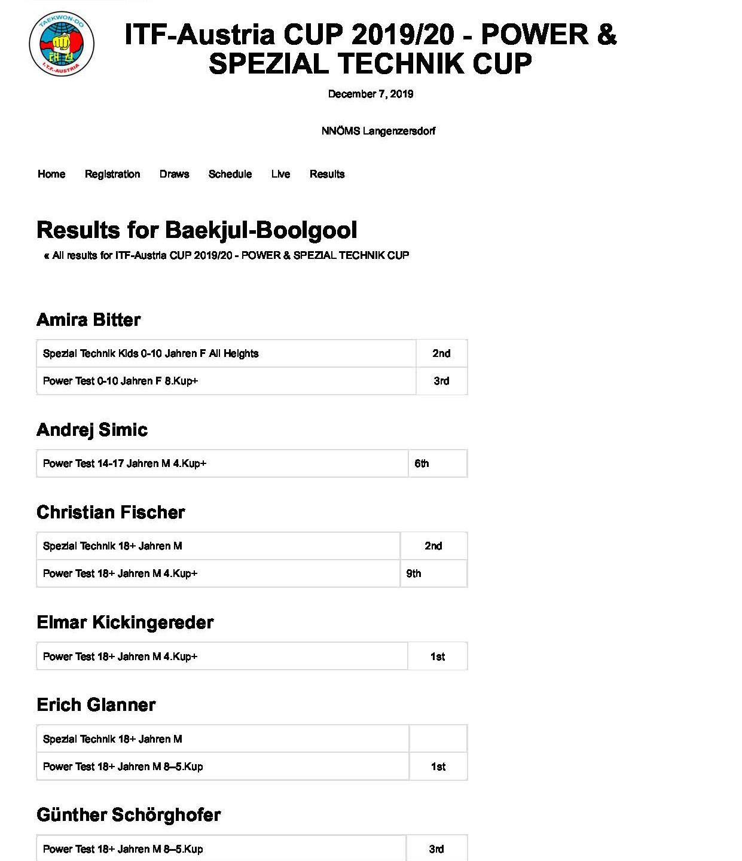 Results for Baekjul-Boolgool _ CUP 2019_