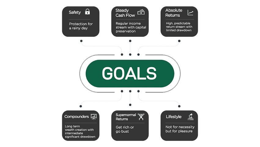 Goal Based.jpg