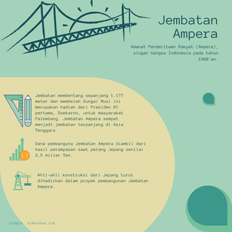 Infrastruktur Indonesia_Fun Fact