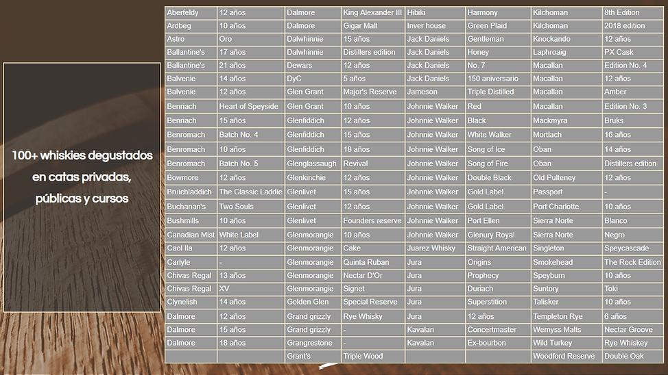 Lista de whiskies.png