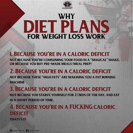 Diet Work