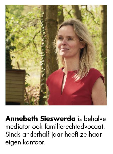 Annebethe Sieswerda