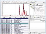 spectral peak software