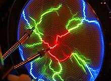 plasma emission spectroscopy