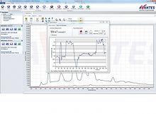 avasoft chemometry software