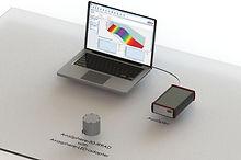 LED measurements