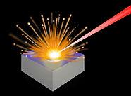 laser induced breakdown spectroscopy
