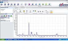 avasoft raman software