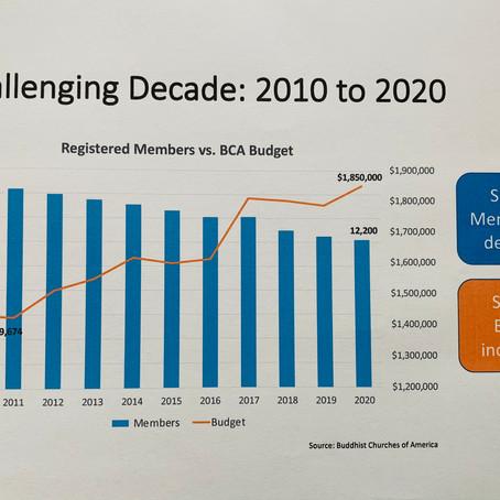 BCA Discusses Declining Membership Strategies