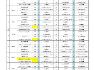 埼玉県社会人サッカー2部リーグの日程