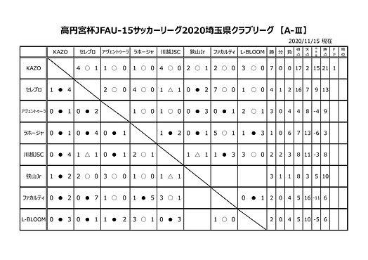 クラブユース結果表.jpg