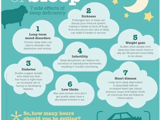 Sleeping is vital for many reasons