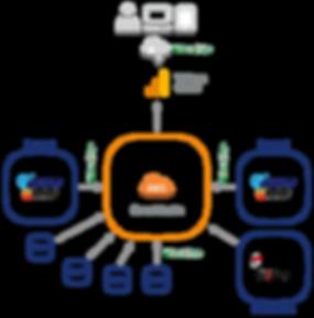 Consolidación Bases de Datos Microsip Factor BI