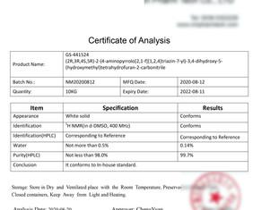 Wyniki testów dla 20 mg / ml z niezależnych laboratoriów