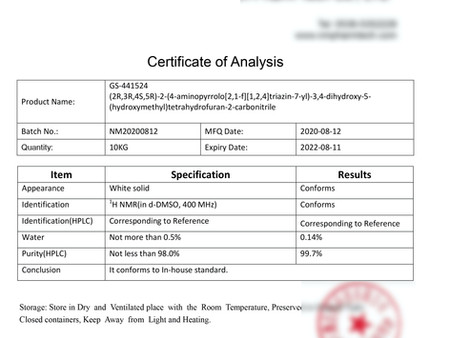 Test Result for 20mg/ml from Independent laboratories