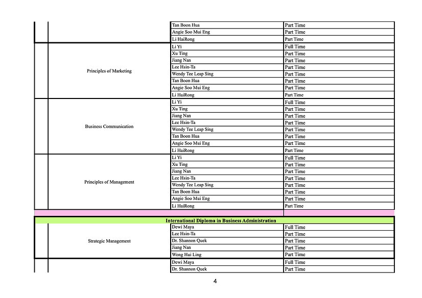 teacher deployment chart 2020 Updated 27