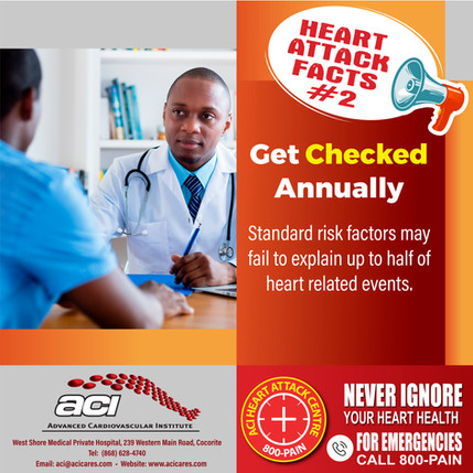 Get Checked Annually!
