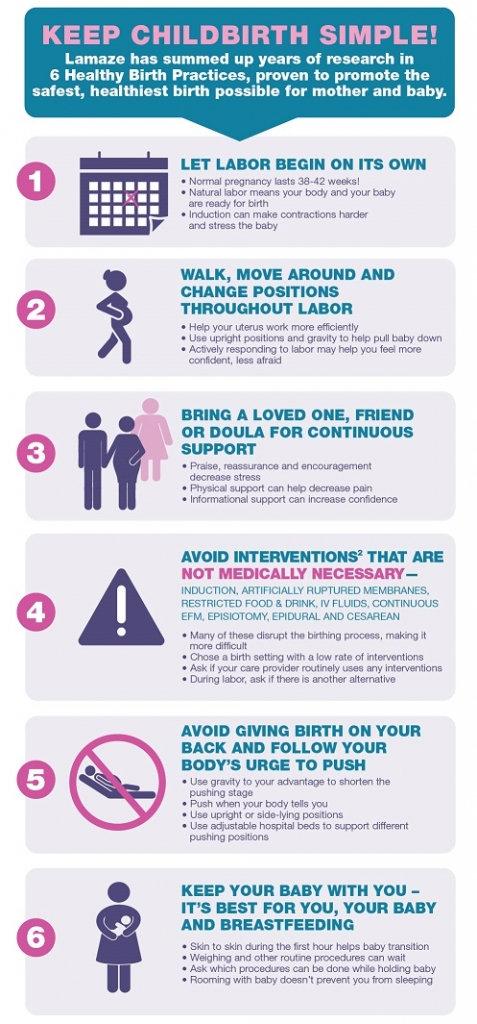 Lamaze six healthy birth practices.jpg