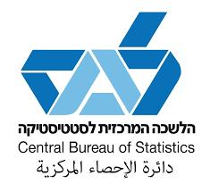 הפער בין הסטטיסטיקה לבין המציאות