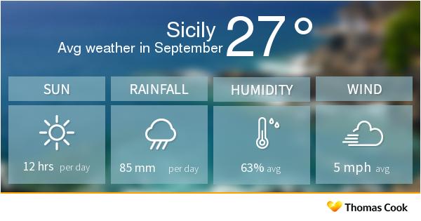 Sicily weather September