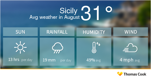 August weather Sicily