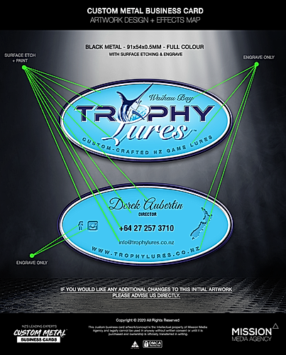 trophy_lures_mockup_template.png