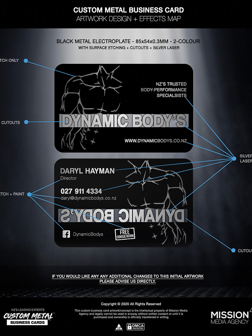dynamicbodys_artworkdesign.jpg