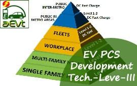 EV Charging Station Developer Installer