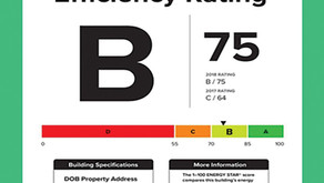 Penalties for not posting the Building Energy Efficiency Rating Label