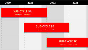 FISP Cycle 9 Starts on February 21, 2020
