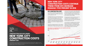Rising Construction Costs ​​- How Does the Industry Cope?