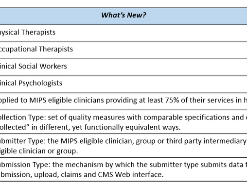 MIPS Proposed Changes 2019