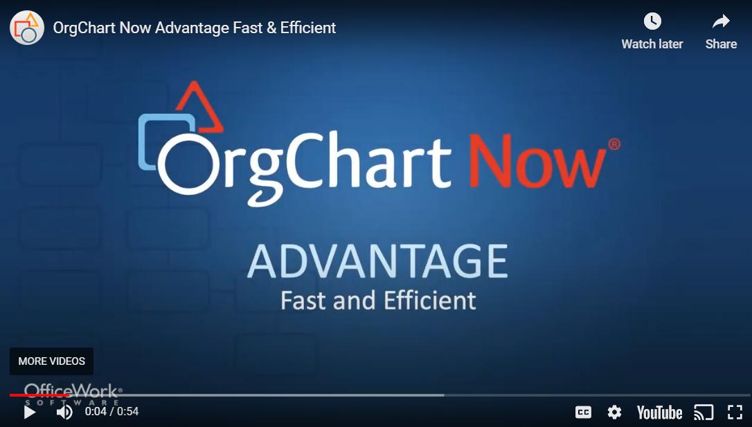 OrgChart Now Video Script