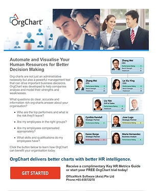 OrgChart software B2B email