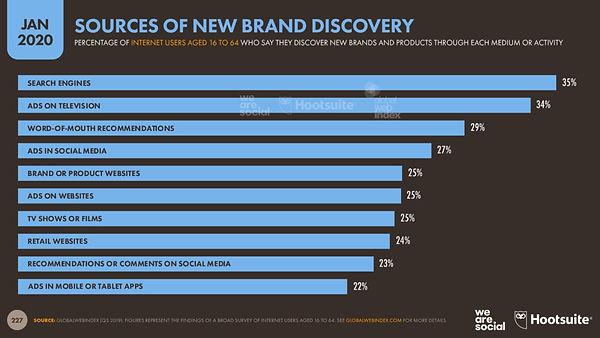 5-fuentes-para-descubrir-marcas-y-produc
