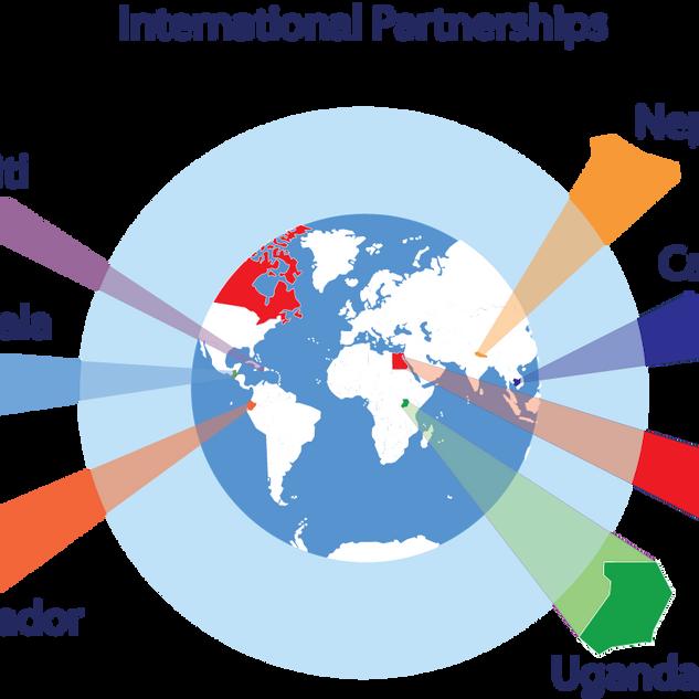 Worldwide-Partnerships