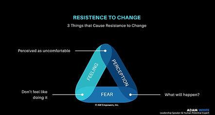Resistance to change venn slide.JPG