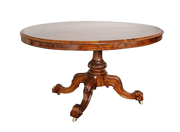 19th Century Edwardian Oval Center Table