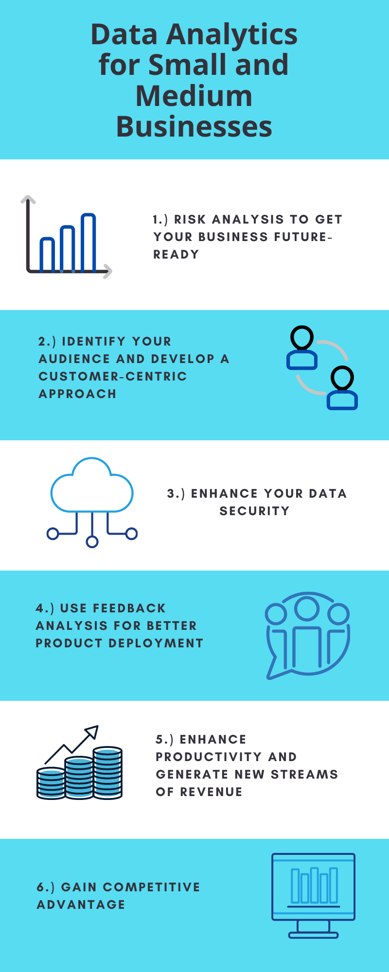 Benefits of data analytics for Small and Medium Businesses