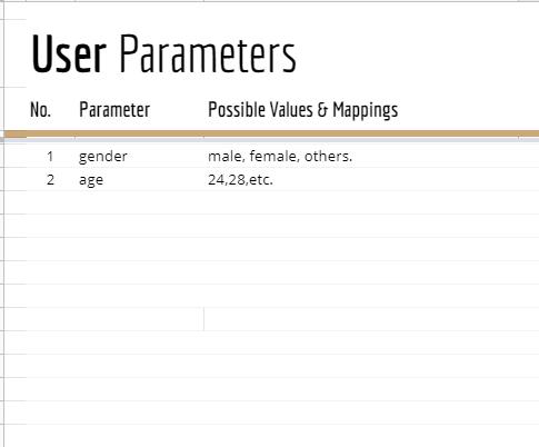Event Tracking Sample Spreadsheet