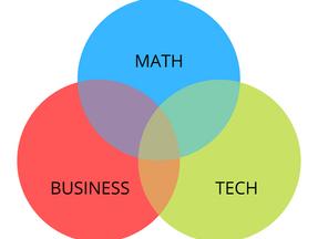 Business + Math + Technology Model