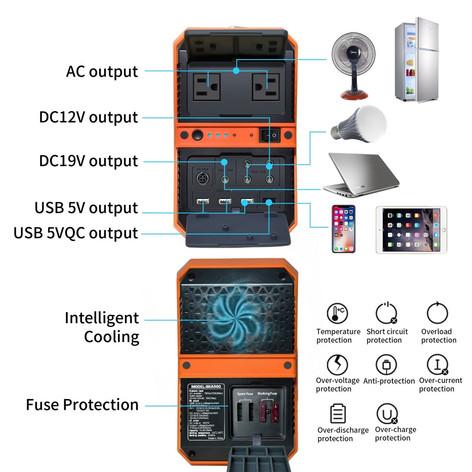 500 solar charging unit 5.jpg