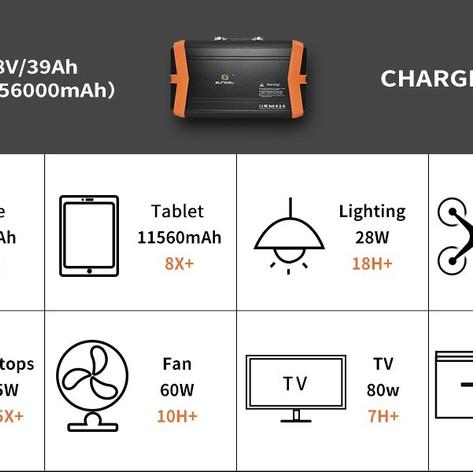 300 solar charging unit 5.jpg