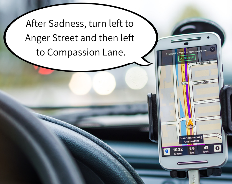 A GPS illustrating how emotions guide you