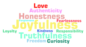 Personal core values summed up in a word cloud