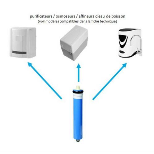 Osmoseur d eau trendy comment fonctionne un osmoseur - Osmoseur d eau ...