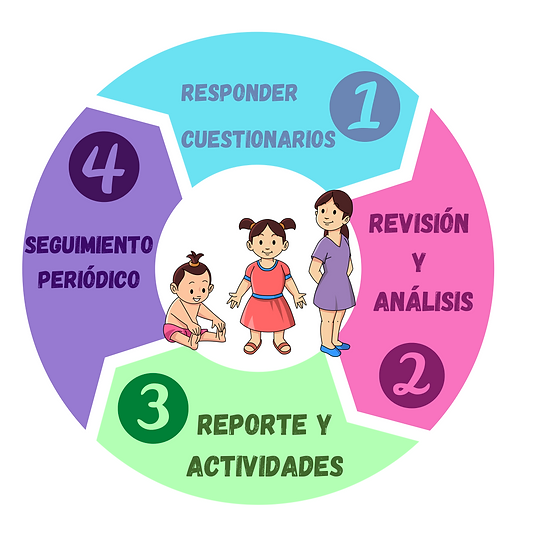 Responder Cuestionarios (1).png