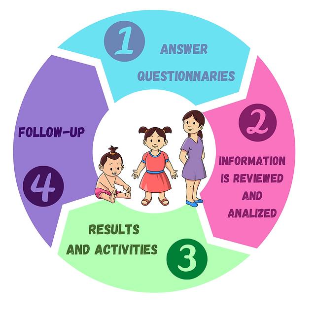 Responder Cuestionarios (3).png